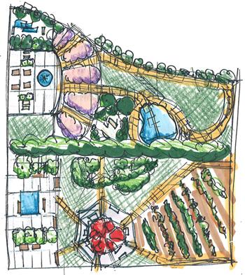 Healing Landscape Design