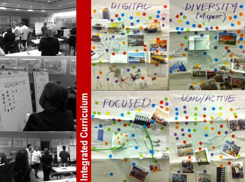 Integrated Curriculum Community Based Master Planning