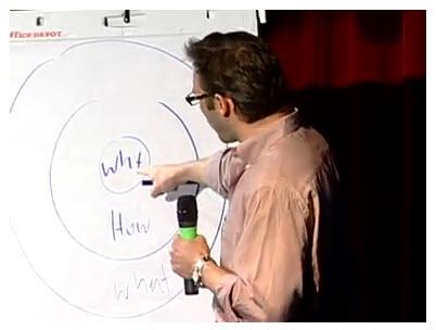 Simon Sink's TEDx Talk, Puget Sound