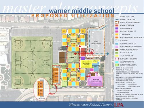 Westminster School District Master Plan