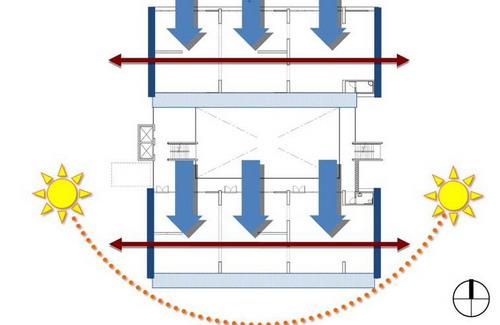 Solar Orientation Graphic