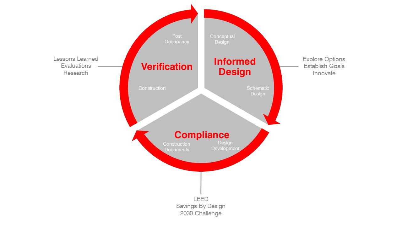 LPAred Diagram.jpg